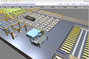 Manufacturing Simulation Model – Live Demonstration