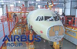 Analysis of Management Strategies for Aircraft Production Ramp-up