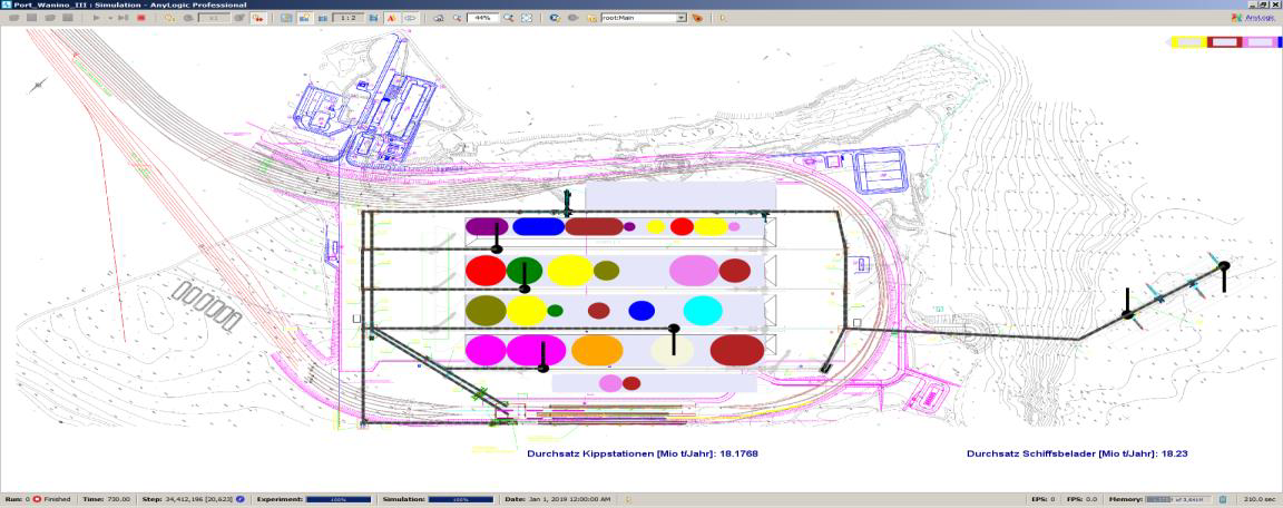 Port optimization model built in AnyLogic port simulator software
