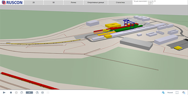 3D animation of the rail container terminal simulation