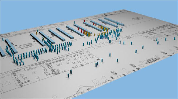 Simulation model of airport security area