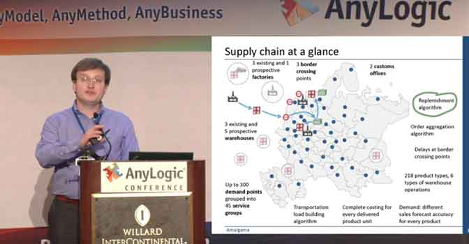 Logistics simulation and optimization using AnyLogic software