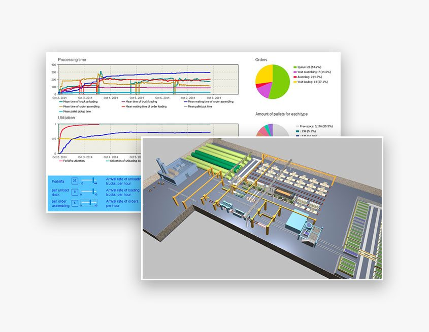 AnyLogic: Simulation Modeling Software Tools & Solutions for Business