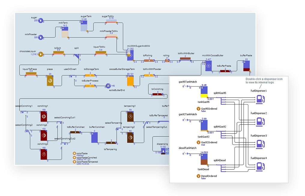 Simulation of continuous processes