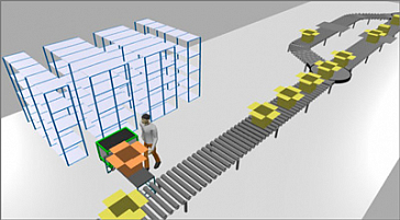 Conveyors – Learning the Material Handling Library (part 1)